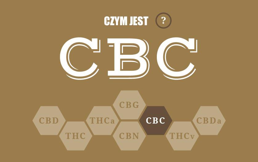 Czym jest CBC